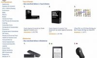 How To Find Items to Sell on Amazon FBA