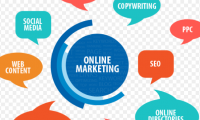 Online Marketing/ Advantages of Online marketing