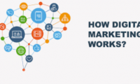 How Digital Marketing Works – About digital marketing | Digital Marketing