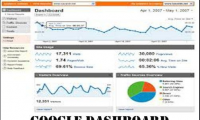 Google Dashboard |What is Google Dashboard? | How to create a Google Dashboard