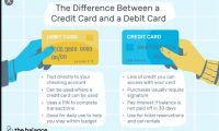 What is a Debit Card? –  How Much is a Debit Card?